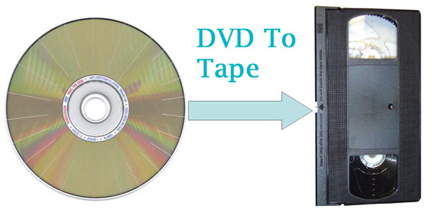 Transfer DVD to VHS